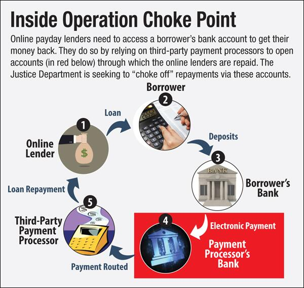Image result for operation choke point guns